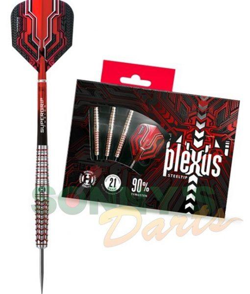 Plexus+